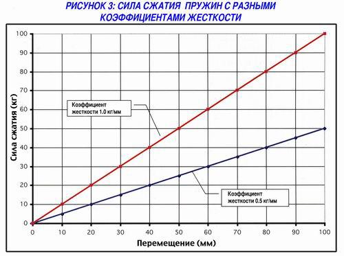 Таблица массы листа листового проката